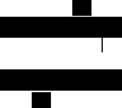 max 15 - Domaine Luneau Papin